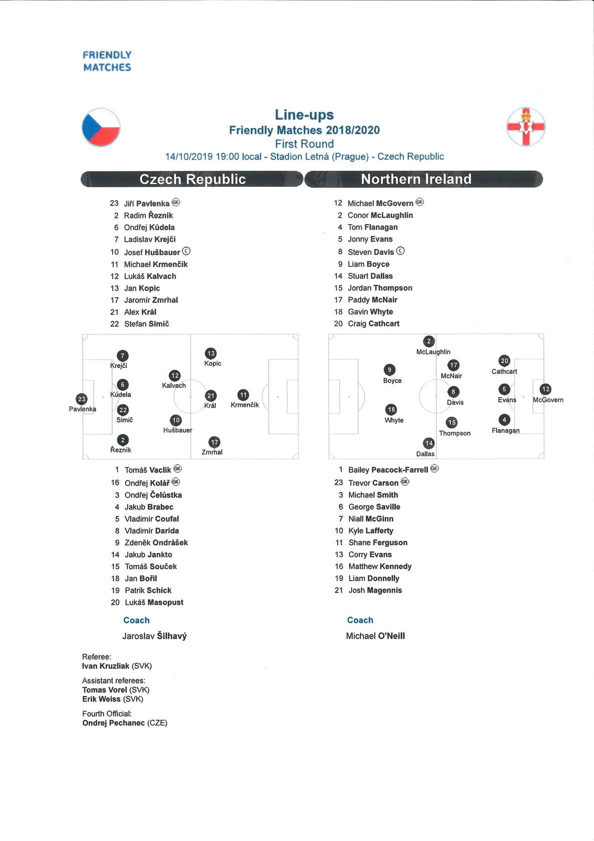 2019-10-14 Czech Republic - Northern Ireland